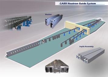 Egy magyar cég gyárt eszközöket a neutron kutatásához több kutatóközpont számára.