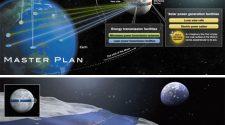 Egy japán cég azt az ötletet vetette fel, hogy egy komplett napelemcellákból álló övet építene a Hold egyenlítője mentén.