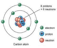elektron - Pontosabb mérések az elektron atomtömegéről - TUDOMÁNYPLÁZA