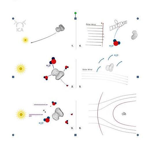 Magyar űrfizikusok a Science legújabb számában