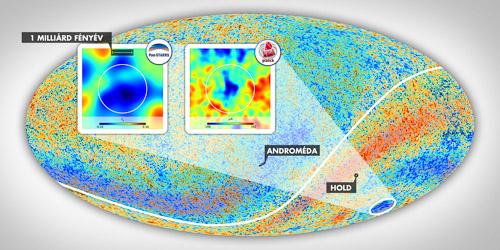 Grafika: Kránitz Gergő, a kép forrása: ESA Planck Collaboration