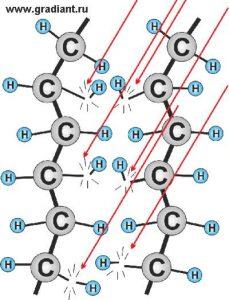 Polietilén atomtechnológiával?