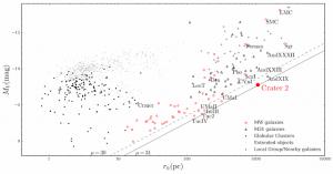 Törpegalaxist fedeztek fel csillagászok