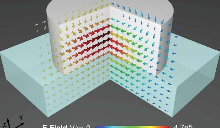 Elektromágneses energia felvétele hőkibocsátás nélkül