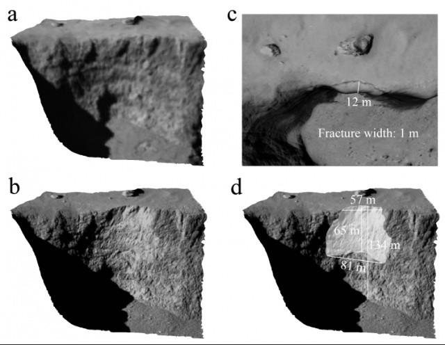 3. ábra. Az OSIRIS képfelvételei alapján készített térbeli (3D) üstökösmag-modell az Aswan szirtfal leomlása előtt (a), a leomlást megelőző repedéssel (c) és a leomlás után (b, d).  A törésvonal nagyjából 1 méter széles volt, és mintegy 12 méterre húzódott a szirtfal omlás előtti peremétől (c).  Az üstökösmag felszín alatti, fényesebb anyaga is megfigyelhetővé vált (b, d).  A leomlott fal méreteit a (d) panel mutatja: mintegy 57, illetve 81 m a szélessége és mintegy 65 m a magasságaESA/Rosetta/MPS, OSIRIS Team MPS/UPD/LAM/IAA/SSO/INTA/UPM/DASP/IDA