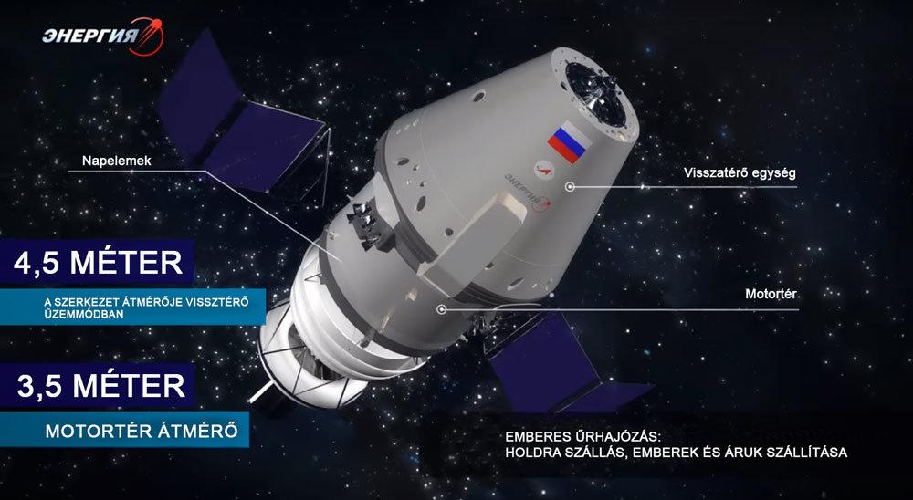 Orosz űrhajó - holdutazás a Föderációval