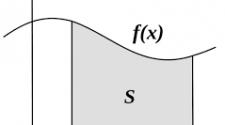 Primitív függvények (Határozatlan integrál) - TUDOMÁNYPLÁZA