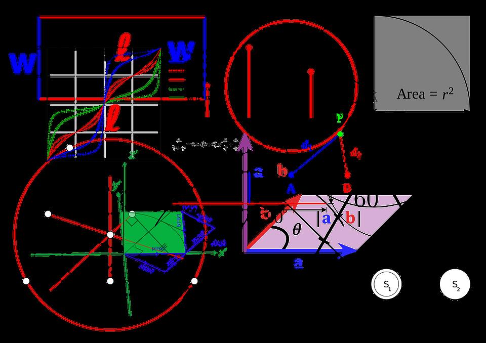 Területszámítás - TUDOMÁNYPLÁZA - Matematika