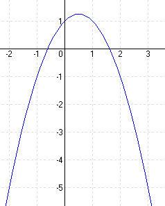 Megoldások a másodfokú függvényekhez E