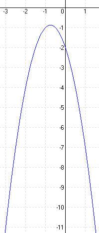 Megoldások a másodfokú függvényekhez F