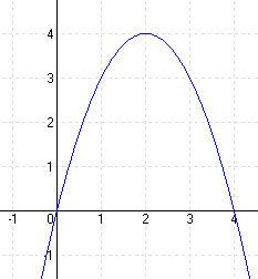 Megoldások a másodfokú függvényekhez 3B