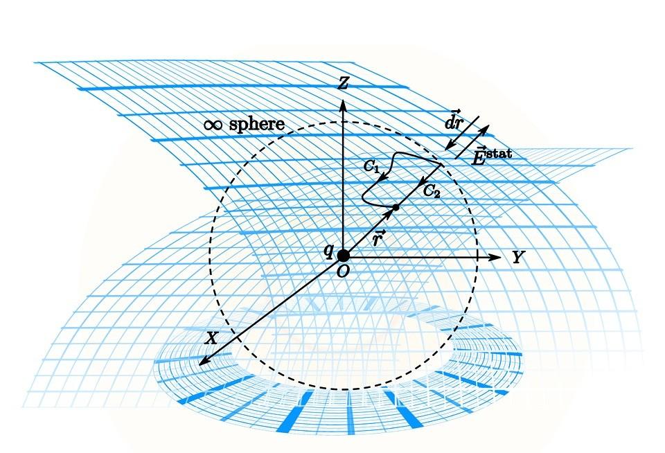 Exponenciális és logaritmusfüggvény - TUDOMÁNYPLÁZA