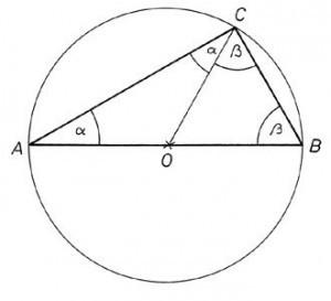 Thalész-kör
