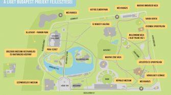 Hamarosan elkészül a Városliget parkfejlesztésének első üteme