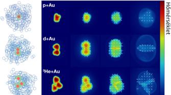 A tökéletes kvarkfolyadék apró cseppjei