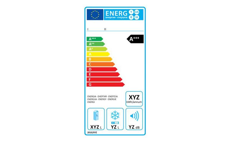 Melyik az a biocímke, amelyik az Európai háztartási gépek energiahatékonyságáról informál?