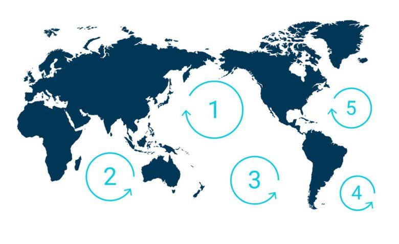 Az óceán megtisztítása - szemétszőnyeg