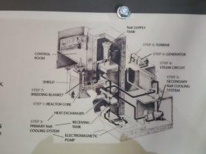 Ebr atomreaktor-típus robantott abra.
