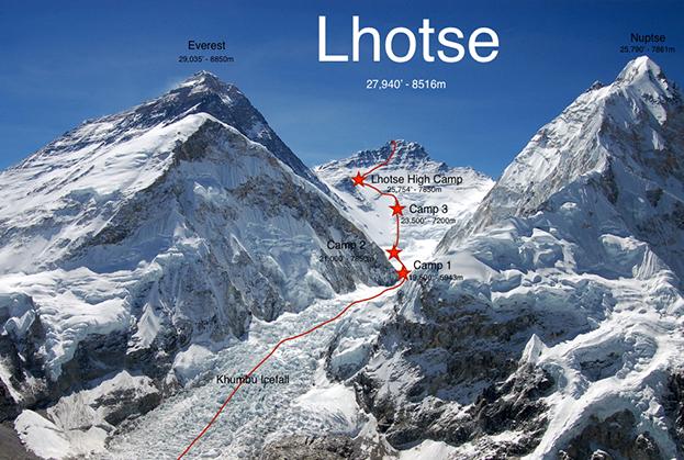 Khumbu ösvény.