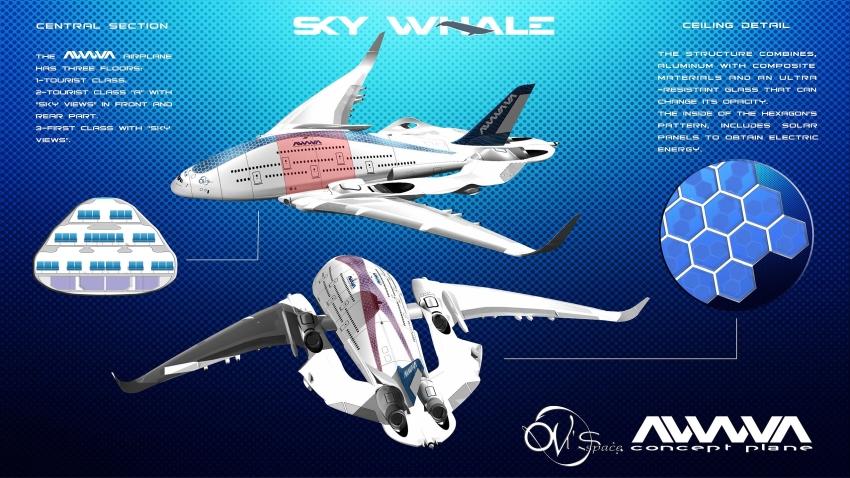 Vegyük például az AWWA Sky Whale repülőgépet, amely 755 utast képes önjavító szárnyakkal szállítani.
