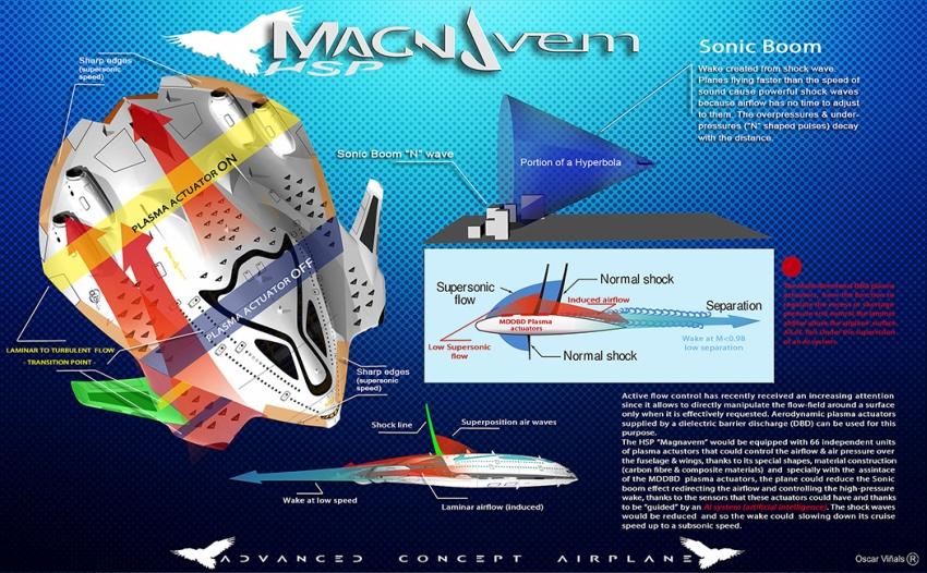 A második fedélzeti mennyezet üvegből készülhet olyan nanotechnológiával, amely képes megváltoztatni az átlátszóságot.