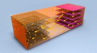 10 perc alatt feltölthető lítiumion-akkumulátor Egy elemben az ionok a katódról az anódra áramolnak, pozitív energia töltést eredményezve az egységnél.