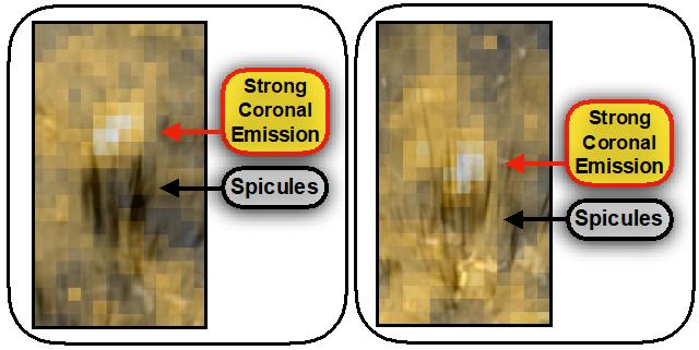 A koronafűtés megfigyelése a szpikulák csúcsánál lévő emissziós kifényesedés formájában. A hidrogéen alfa vonalának kék tartományában megfigyelt szpikulák (szürke) montázsa a hozzájuk tartozóAIA 171 Angstrom hullámhosszú tartományban készült (sárga) műhold felvételen (Samanta és tsi., Science 2019). Adatforrás: BBSO-GST