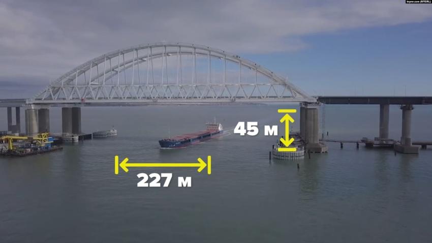 A boltív-felületeket hívják a szakértők a szerkezet legsebezhetőbb pontjának, ezek hossza 227 méter, magassága 45 méter.