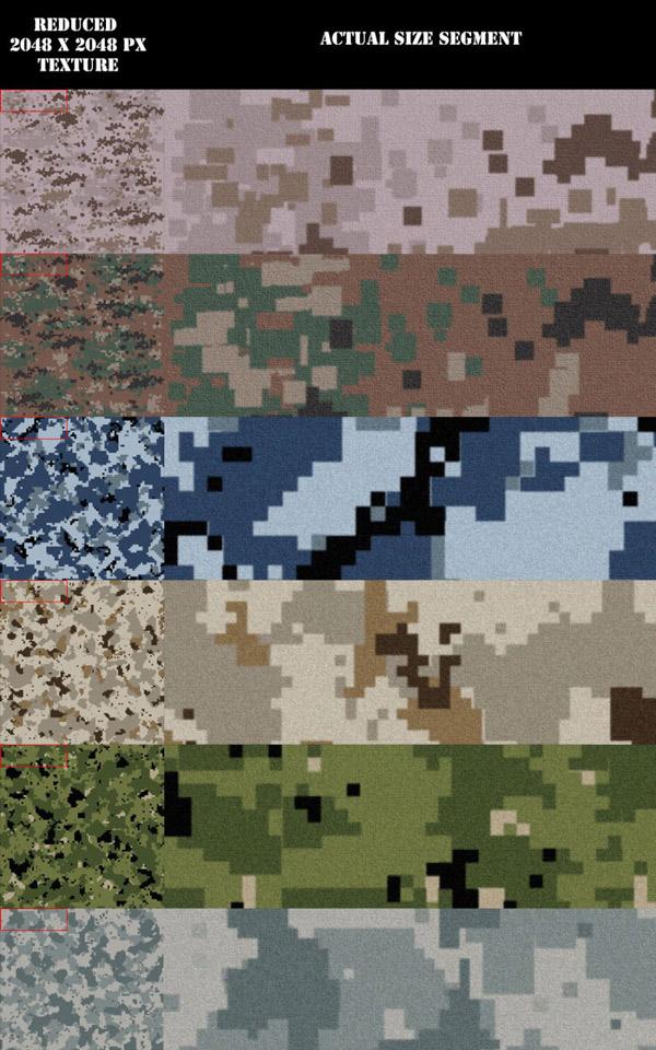 Digitális camouflage. Forrás: IMI Europe