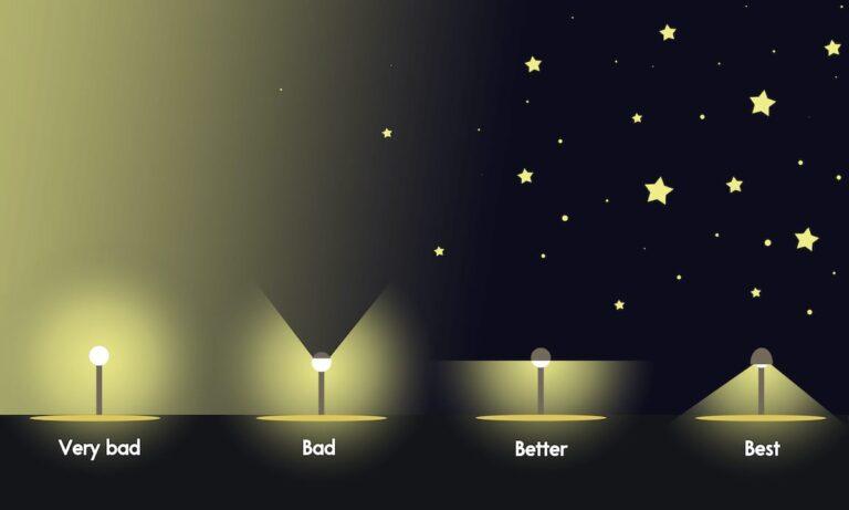 Sok múlhat a lámpák optimális beállításán is. Forrás: gostargazing.co.uk